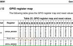 Iar и stm32 cortex m0. часть 0x05, gpio — входит и выходит…
